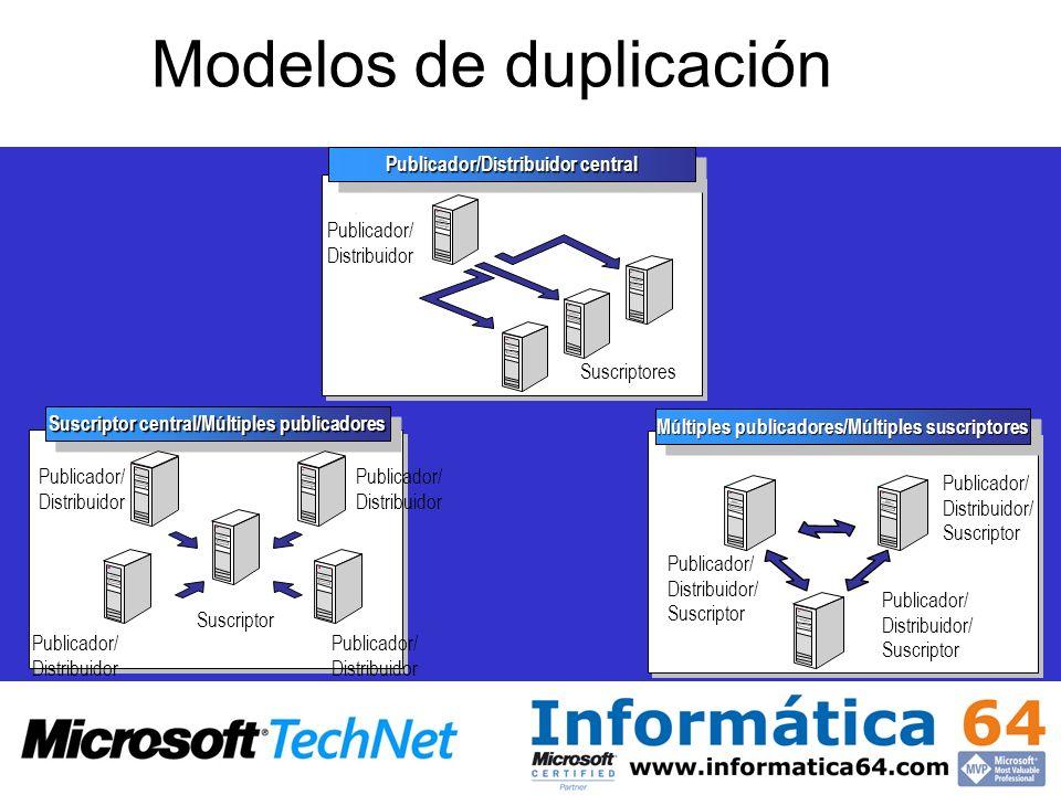 Modelos de duplicación Suscriptor central/Múltiples publicadores Publicador/ Distribuidor Suscriptor Publicador/ Distribuidor Publicador/ Distribuidor