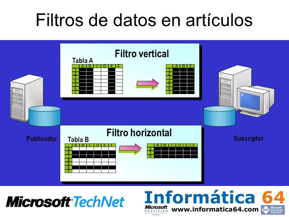 Filtros de datos en artículos Suscriptor Filtro vertical Filtro horizontal 2 3 4 5 6 7 1 ABCDEF 2 3 4 5 6 7 1 ABCDEF 2 3 4 5 6 7 1 ABE 3 6 2 ABCDEF Ta