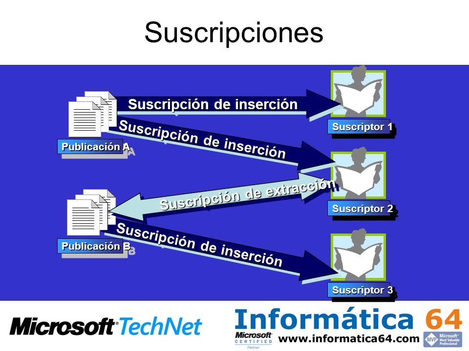 Suscripciones Suscriptor 3 Suscripción de inserción Publicación B Suscriptor 2 Suscripción de inserción Suscriptor 1 Suscripción de inserción Publicac