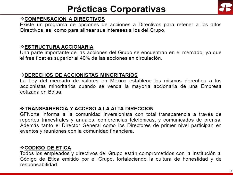 3 Prácticas Corporativas COMPENSACION A DIRECTIVOS Existe un programa de opciones de acciones a Directivos para retener a los altos Directivos, así co