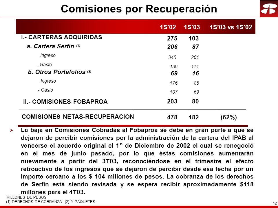 12 Comisiones por Recuperación II.- COMISIONES FOBAPROA a.