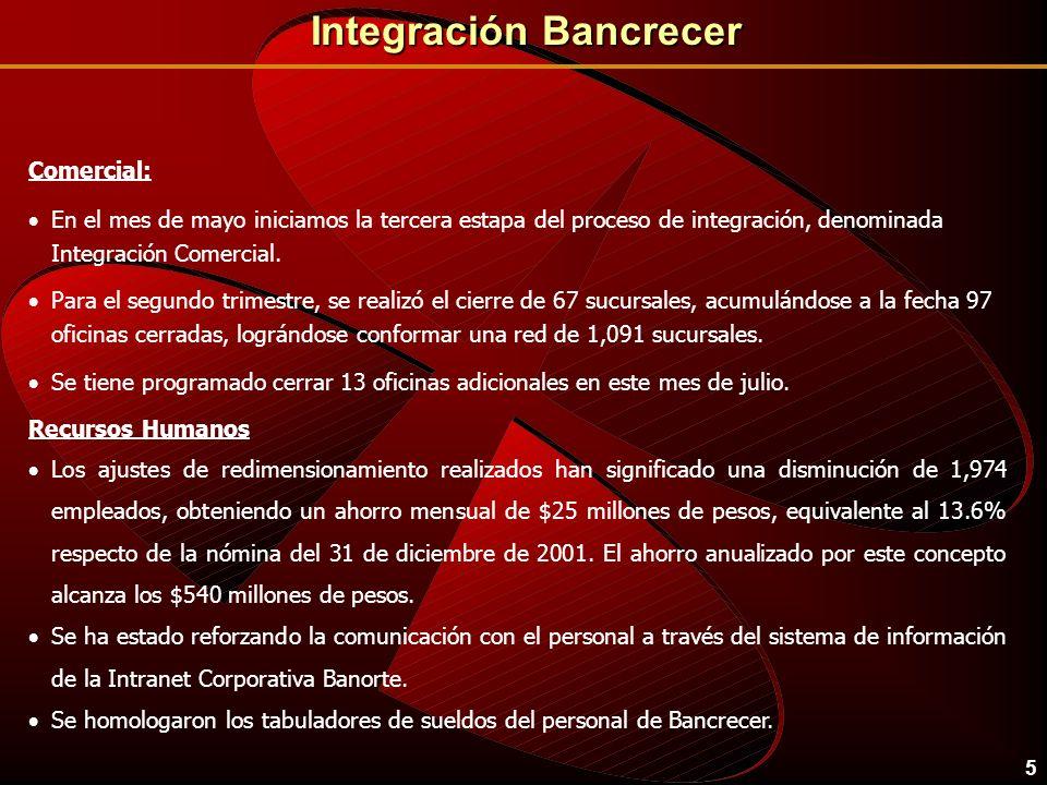 5 Integración Bancrecer Comercial: En el mes de mayo iniciamos la tercera estapa del proceso de integración, denominada Integración Comercial.