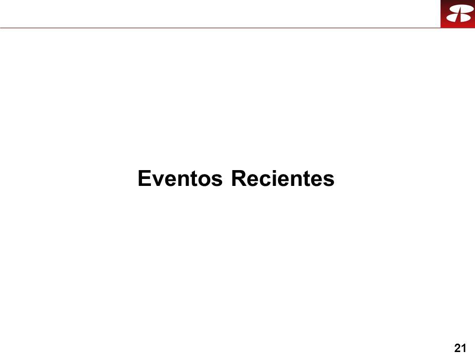 21 Eventos Recientes