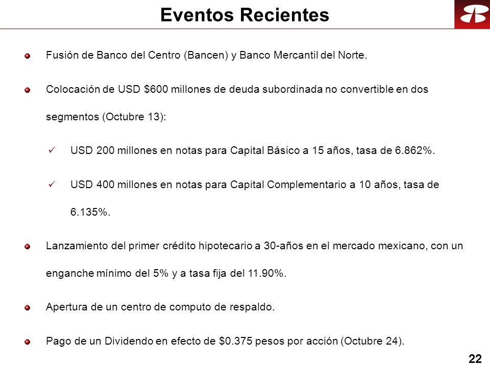 22 Fusión de Banco del Centro (Bancen) y Banco Mercantil del Norte. Colocación de USD $600 millones de deuda subordinada no convertible en dos segment