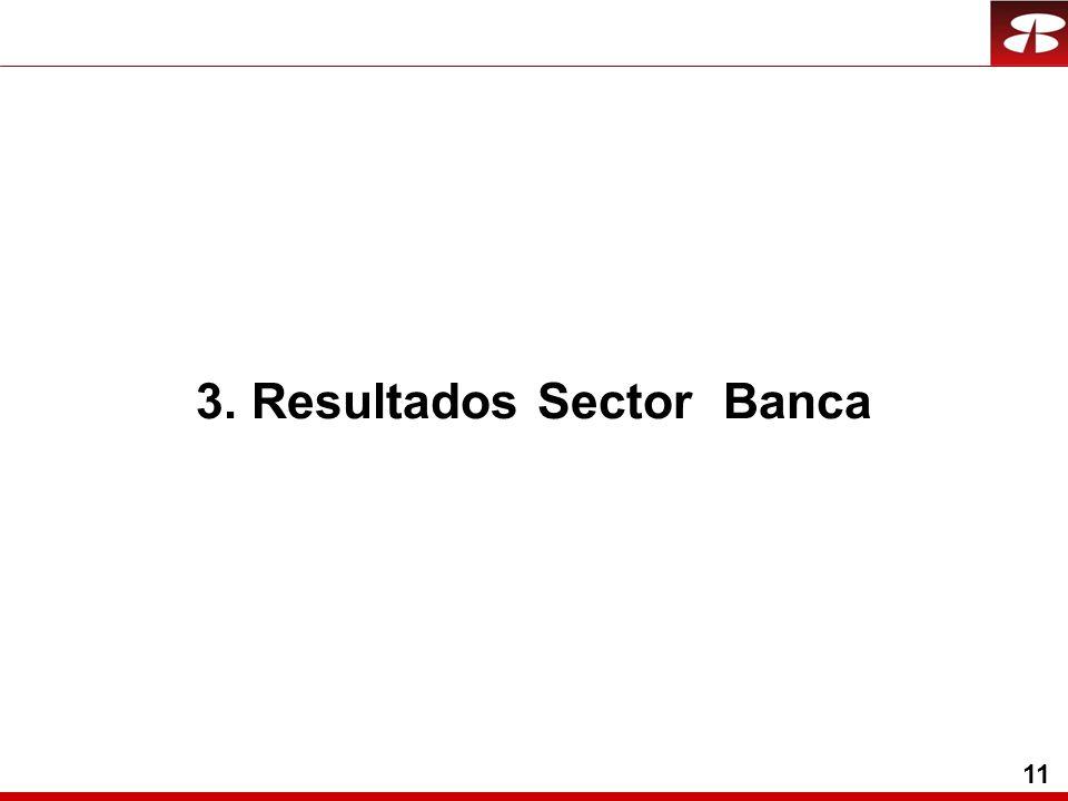 11 3. Resultados Sector Banca