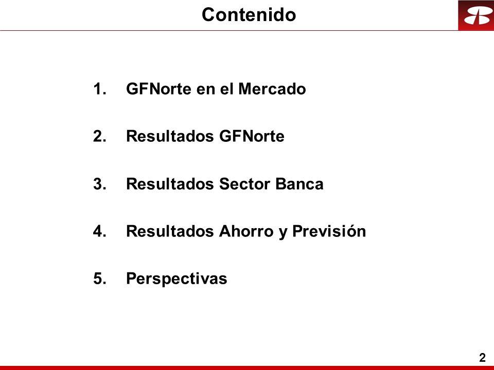 2 Contenido 1.GFNorte en el Mercado 2.Resultados GFNorte 3.Resultados Sector Banca 4.Resultados Ahorro y Previsión 5.Perspectivas