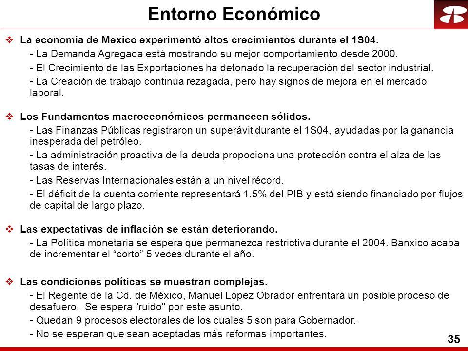 35 Entorno Económico La economía de Mexico experimentó altos crecimientos durante el 1S04.