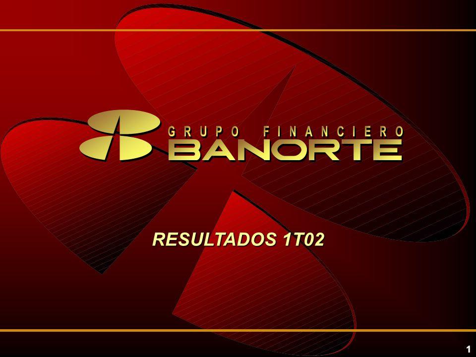 1 RESULTADOS 1T02