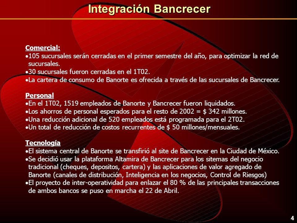 5 Mercadotecnia El cambio de imagen de las sucursales de Bancrecer comenzó en Abril.