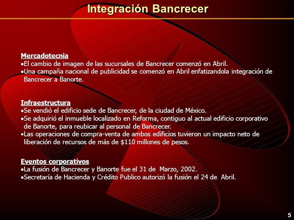 5 Mercadotecnia El cambio de imagen de las sucursales de Bancrecer comenzó en Abril. Una campaña nacional de publicidad se comenzó en Abril enfatizand