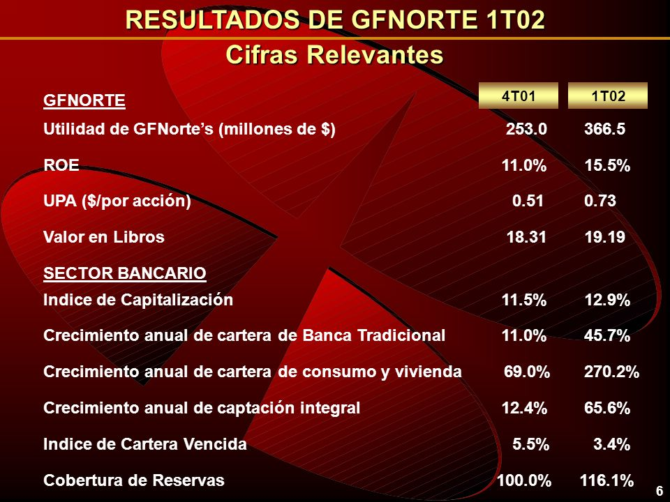 7 INFORMACION A MARZO DE 2002.
