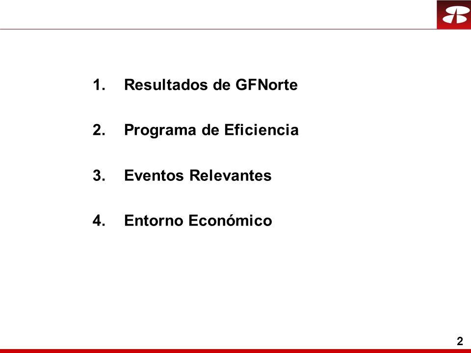 2 1.Resultados de GFNorte 2.Programa de Eficiencia 3.Eventos Relevantes 4.Entorno Económico