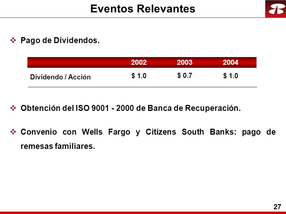 27 Eventos Relevantes Pago de Dividendos. Obtención del ISO 9001 - 2000 de Banca de Recuperación. Convenio con Wells Fargo y Citizens South Banks: pag