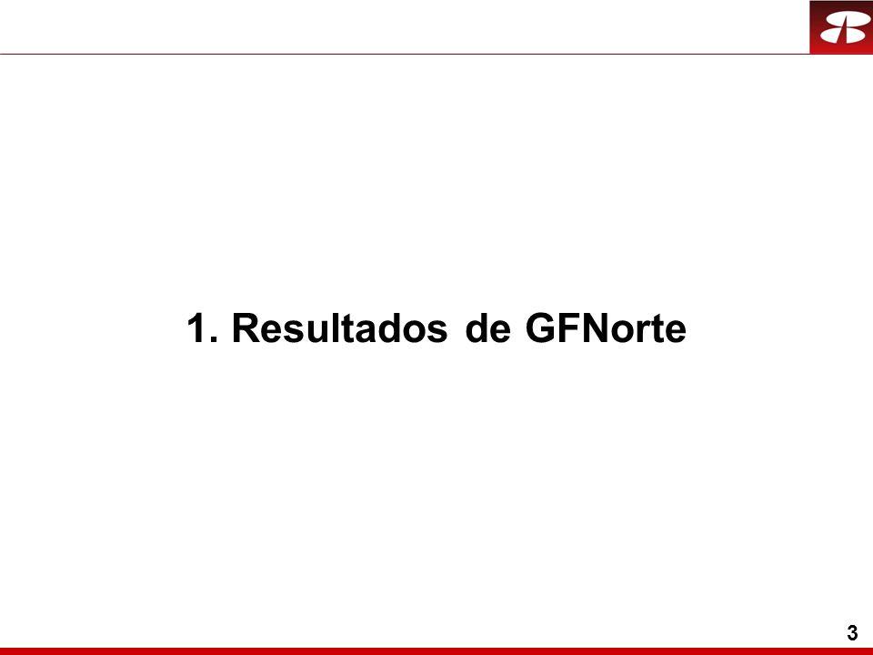 3 1. Resultados de GFNorte
