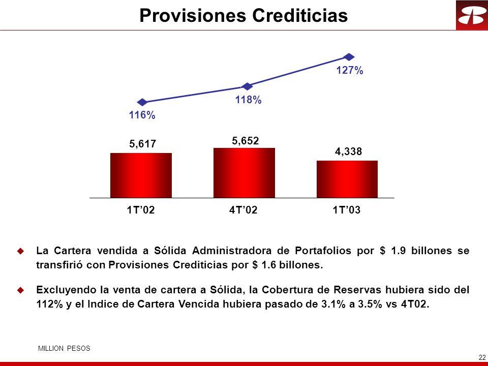 22 Provisiones Crediticias u La Cartera vendida a Sólida Administradora de Portafolios por $ 1.9 billones se transfirió con Provisiones Crediticias por $ 1.6 billones.
