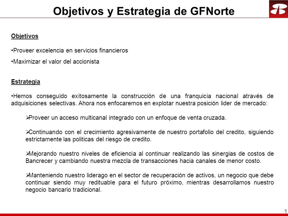 5 Objetivos y Estrategia de GFNorte Objetivos Proveer excelencia en servicios financieros Maximizar el valor del accionista Estrategia Hemos conseguido exitosamente la construcción de una franquicia nacional através de adquisiciones selectivas.