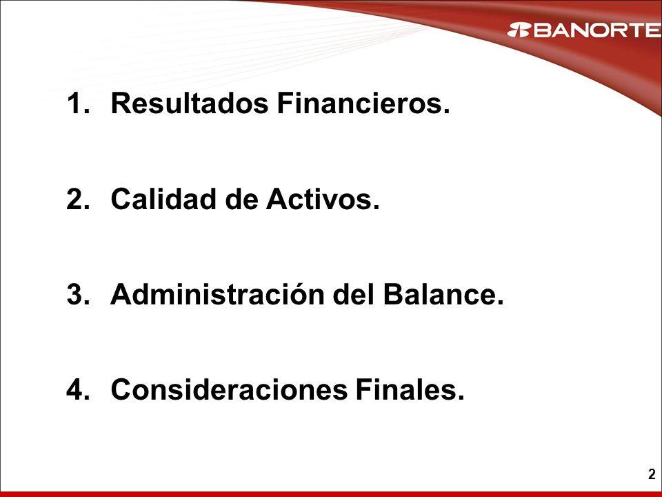 2 1.Resultados Financieros. 2.Calidad de Activos. 3.Administración del Balance. 4.Consideraciones Finales.