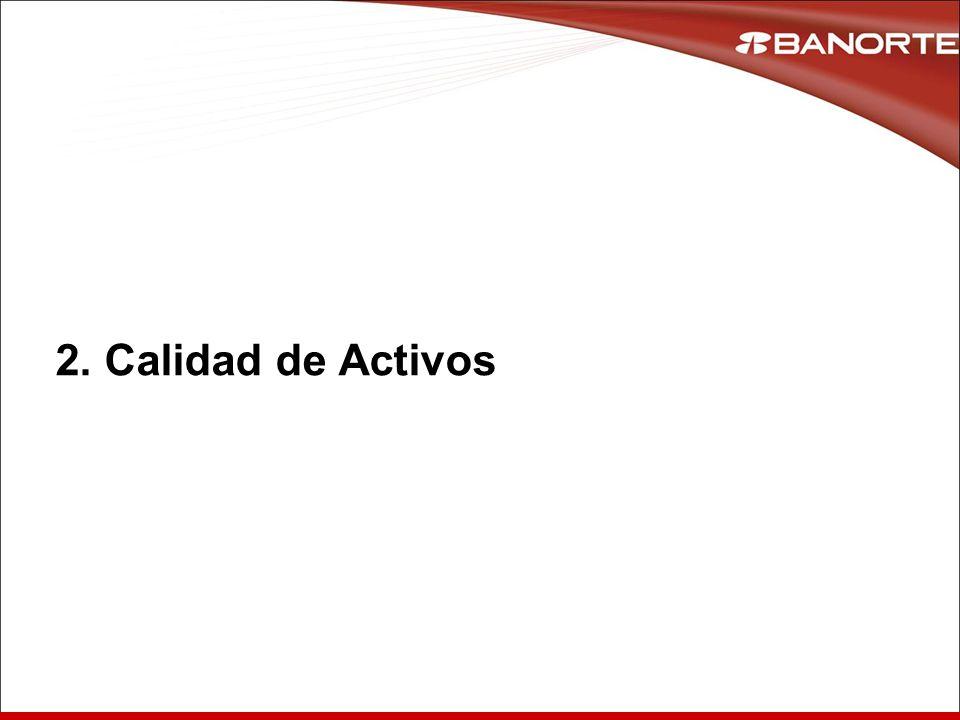 2. Calidad de Activos