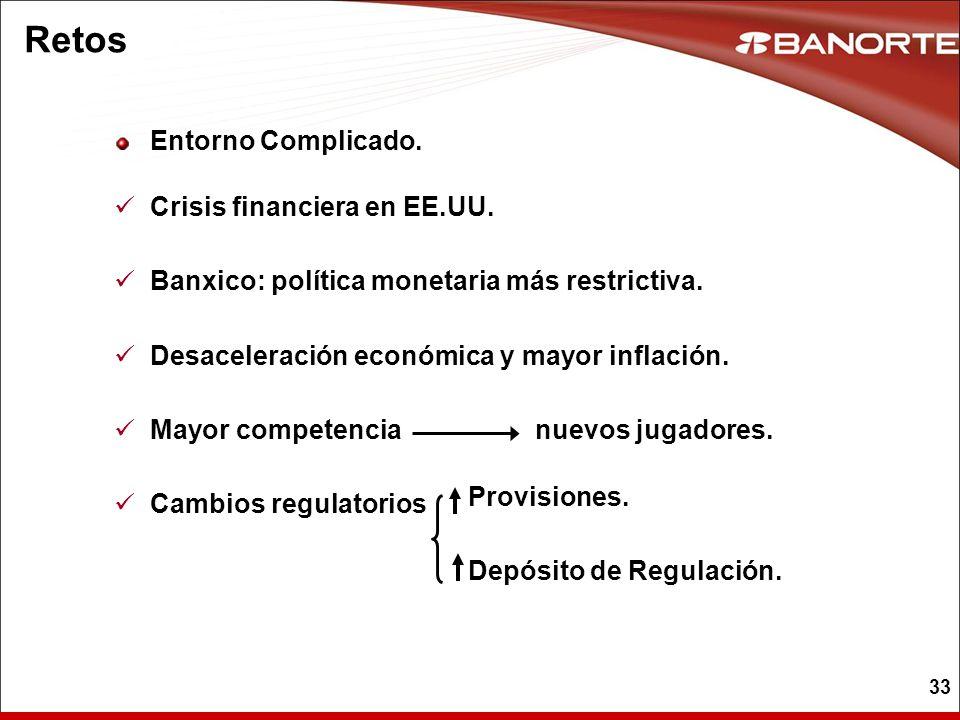 33 Retos Entorno Complicado. Crisis financiera en EE.UU. Banxico: política monetaria más restrictiva. Desaceleración económica y mayor inflación. Mayo