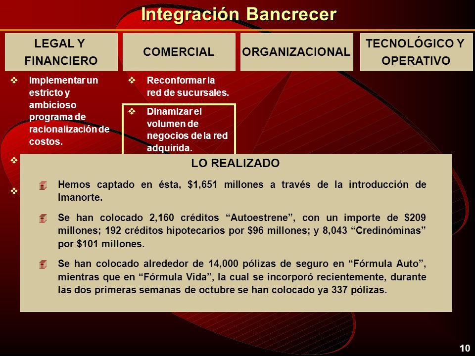9 Integración Bancrecer LEGAL Y FINANCIERO vImplementar un estricto y ambicioso programa de racionalización de costos. vLograr la fusión legal y conta