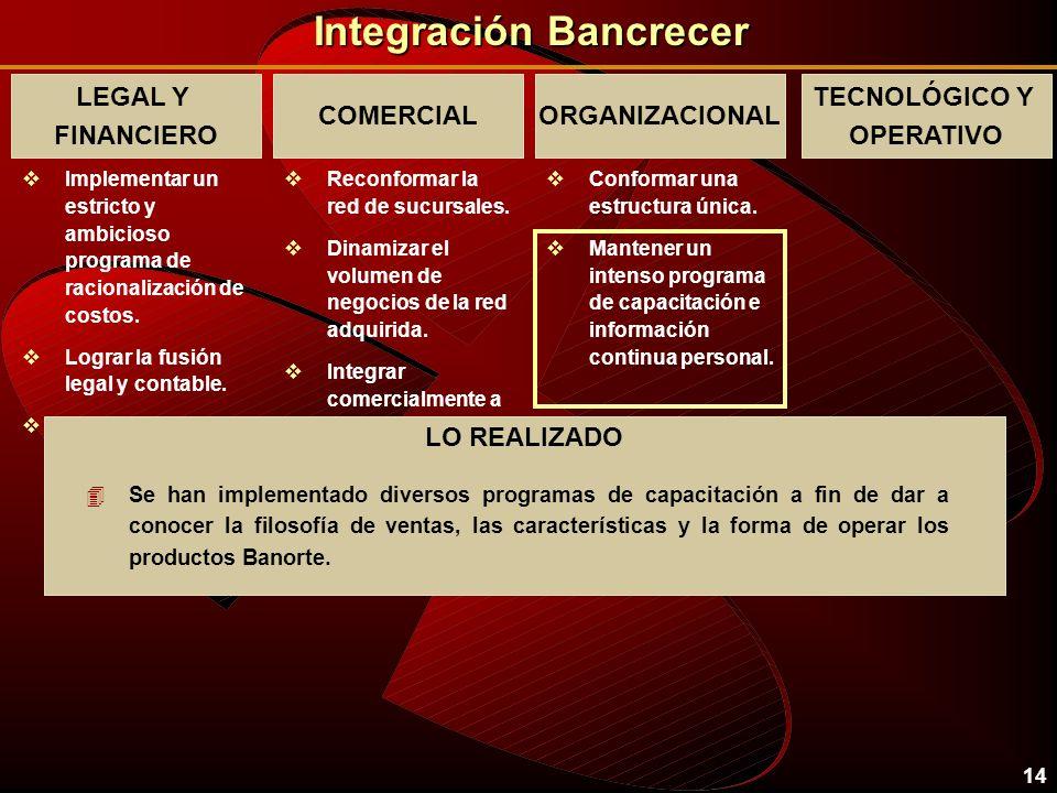 13 Integración Bancrecer LEGAL Y FINANCIERO vImplementar un estricto y ambicioso programa de racionalización de costos. vLograr la fusión legal y cont