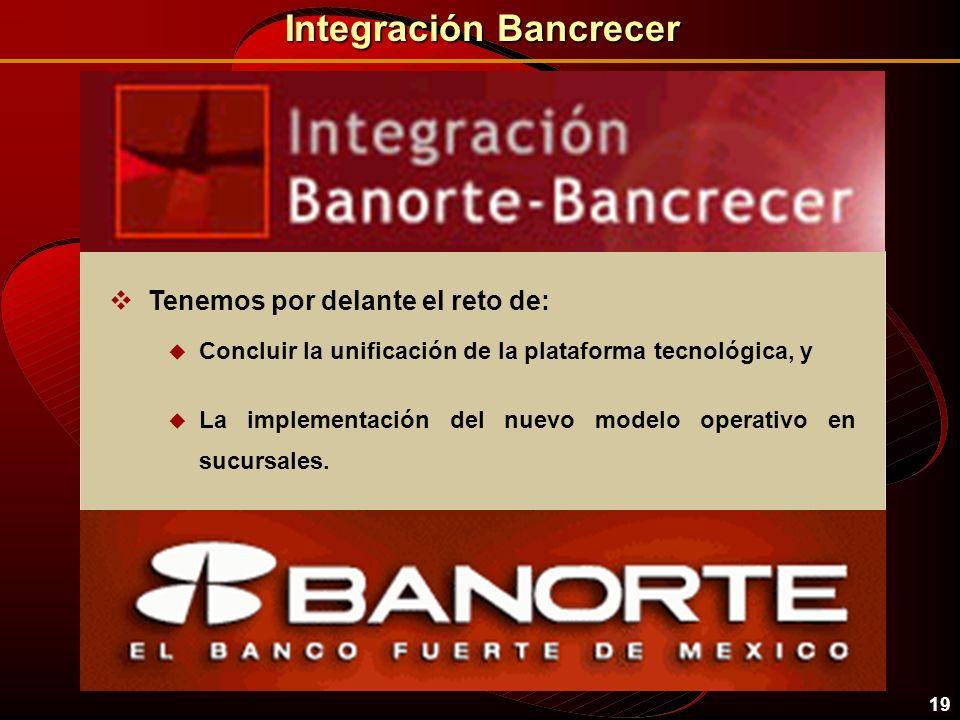 18 Integración Bancrecer vLos plazos estimados inicialmente fueron muy ambiciosos para un proyecto de esta dimensión. vAl cierre del presente año conc