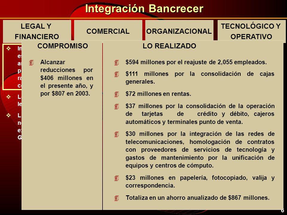 5 Integración Bancrecer vA un año de haber ganado la licitación por Bancrecer, resultará interesante hacer un recuento de: u Los avances alcanzados. u