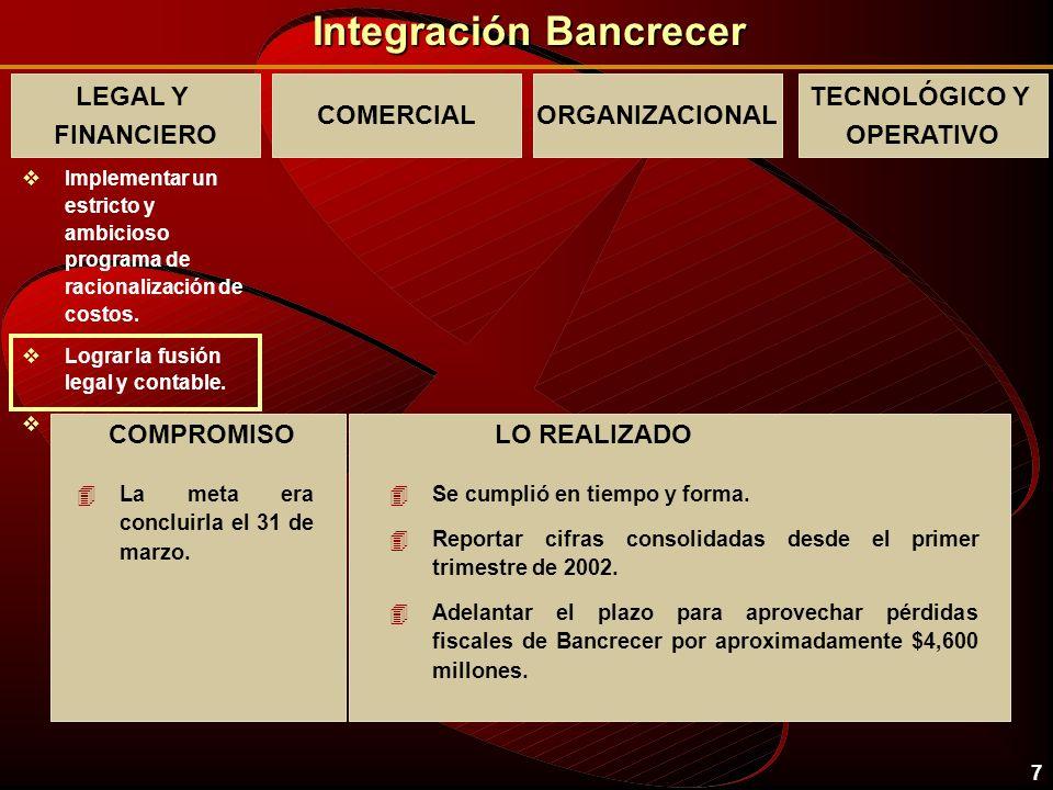 6 Integración Bancrecer LEGAL Y FINANCIERO vImplementar un estricto y ambicioso programa de racionalización de costos. vLograr la fusión legal y conta