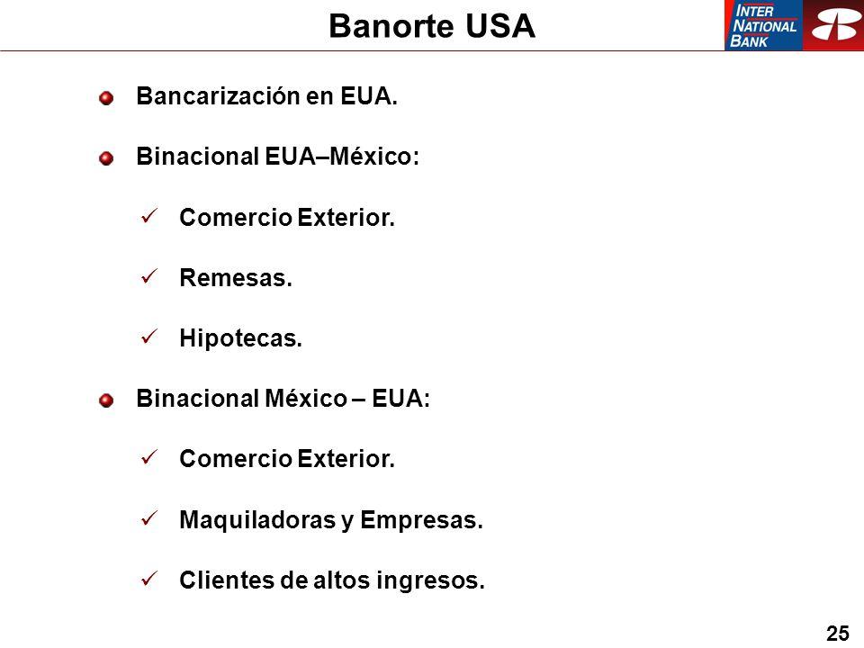 25 Banorte USA Bancarización en EUA. Binacional EUA–México: Comercio Exterior.