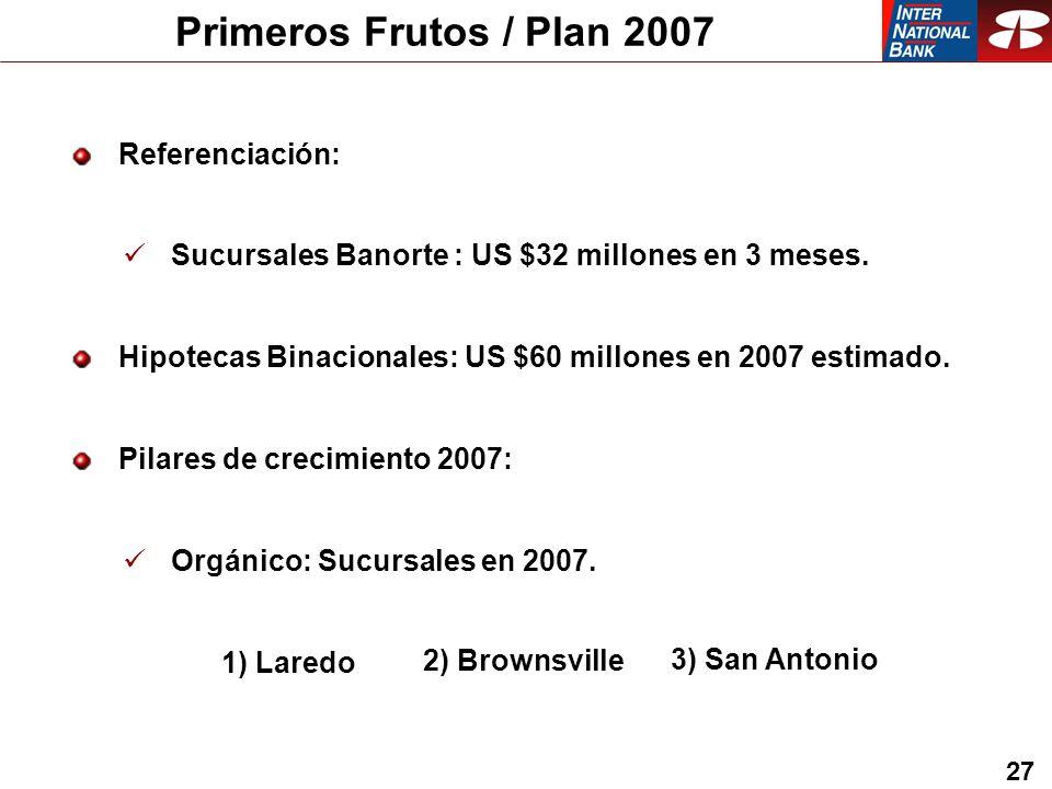 27 Primeros Frutos / Plan 2007 Referenciación: Sucursales Banorte : US $32 millones en 3 meses.