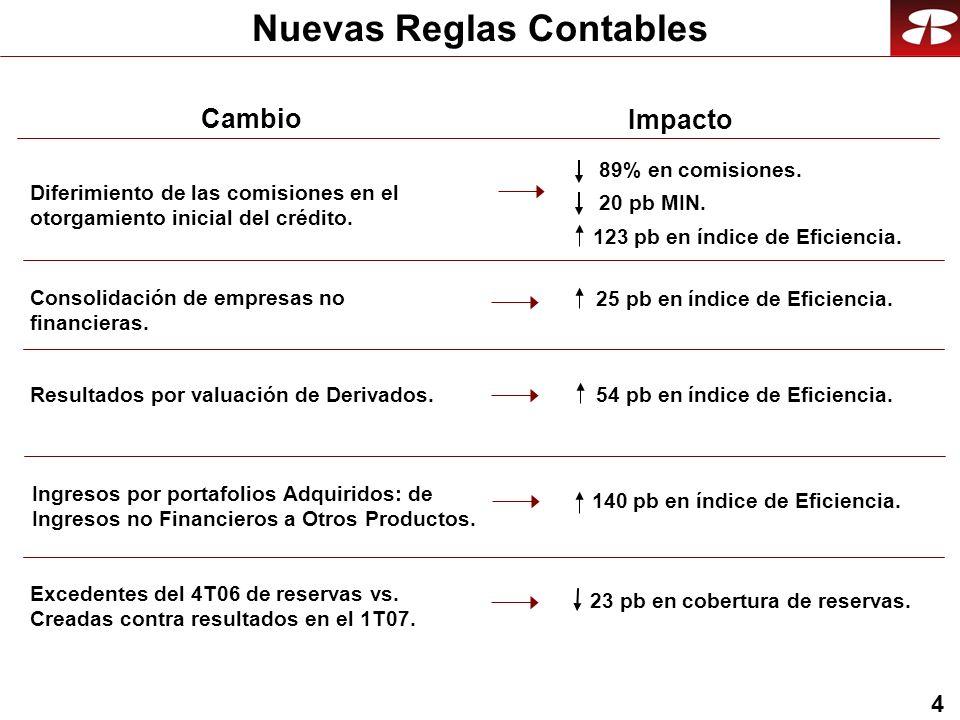 25 Banorte USA Bancarización en EUA.Binacional EUA–México: Comercio Exterior.