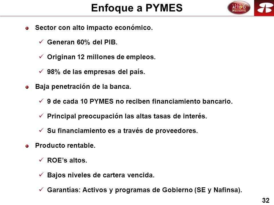 32 Enfoque a PYMES Sector con alto impacto económico.