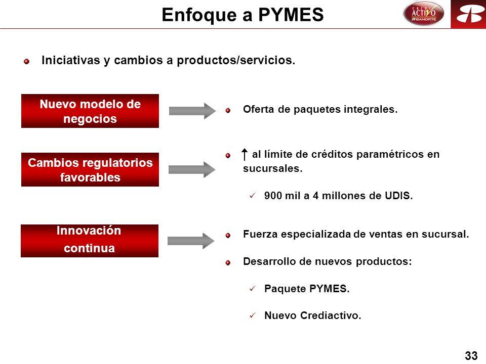 33 Enfoque a PYMES Nuevo modelo de negocios Oferta de paquetes integrales.