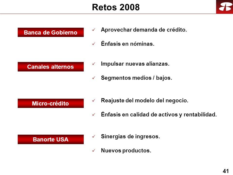 41 Banorte USA Micro-crédito Canales alternos Sinergias de ingresos.
