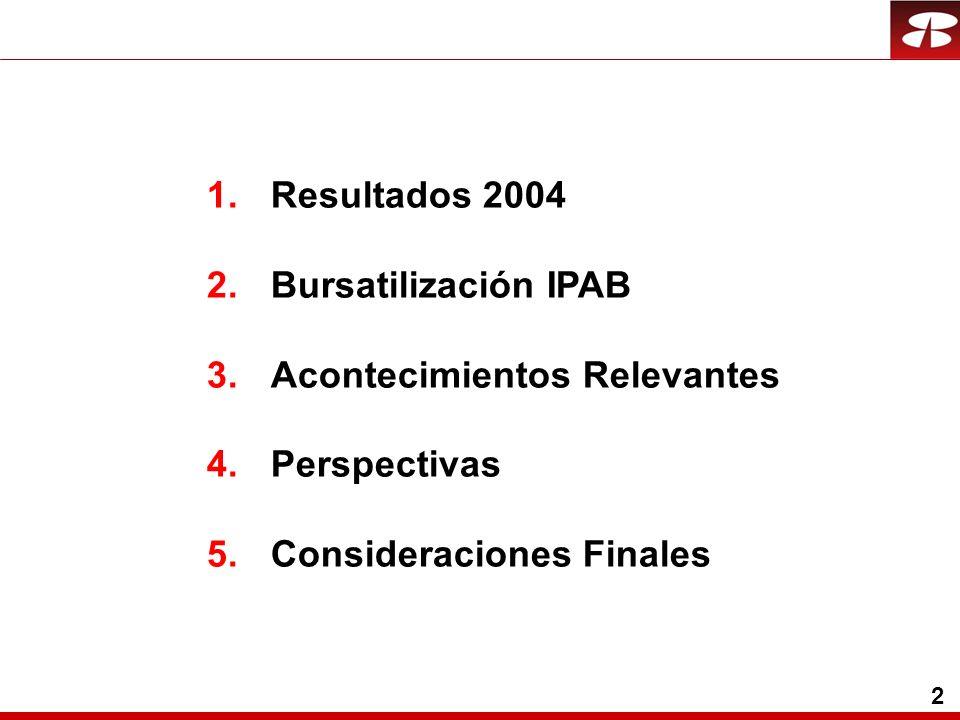2 1.Resultados 2004 2.Bursatilización IPAB 3.Acontecimientos Relevantes 4.Perspectivas 5.Consideraciones Finales