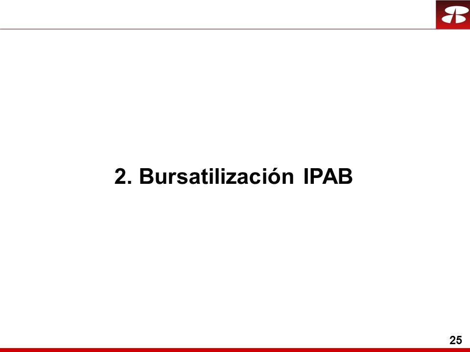25 2. Bursatilización IPAB