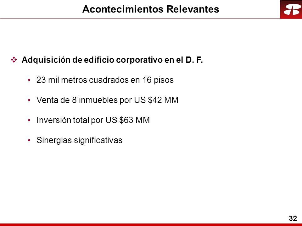 32 Acontecimientos Relevantes Adquisición de edificio corporativo en el D.