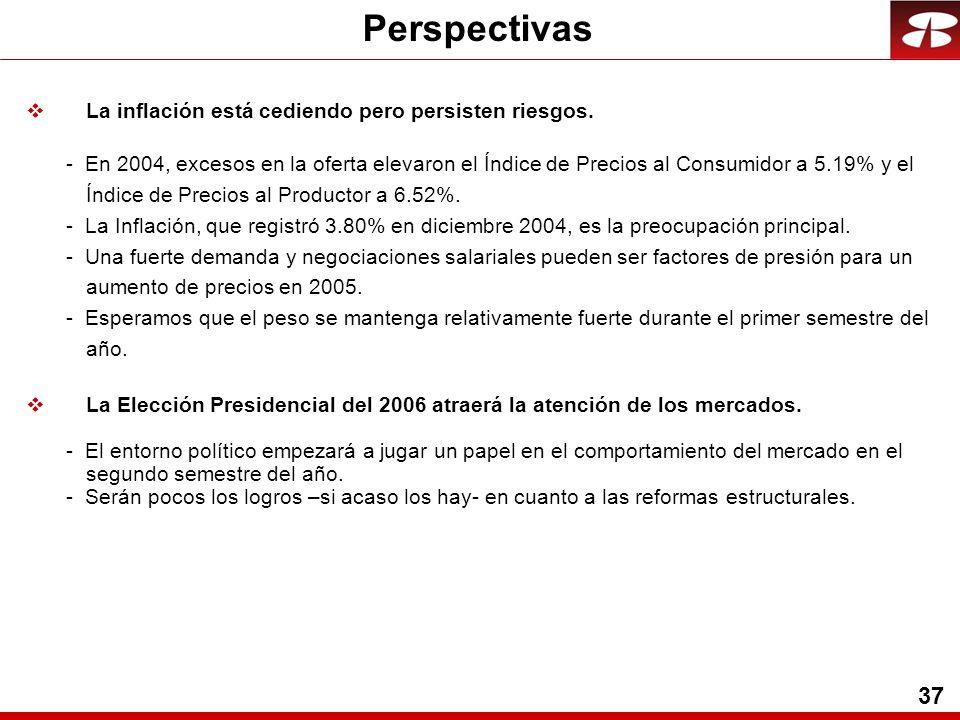 37 Perspectivas La inflación está cediendo pero persisten riesgos.