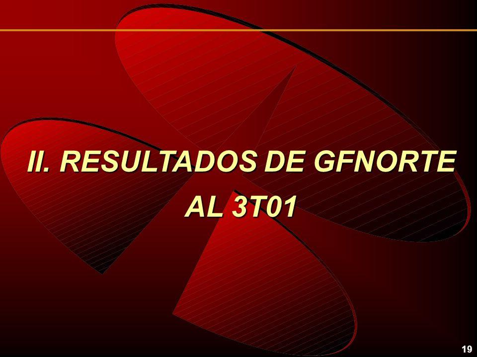 19 II. RESULTADOS DE GFNORTE AL 3T01