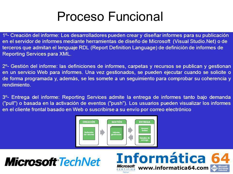 Proceso Funcional 1º- Creación del informe: Los desarrolladores pueden crear y diseñar informes para su publicación en el servidor de informes mediante herramientas de diseño de Microsoft (Visual Studio.Net) o de terceros que admitan el lenguaje RDL (Report Definition Language) de definición de informes de Reporting Services para XML.