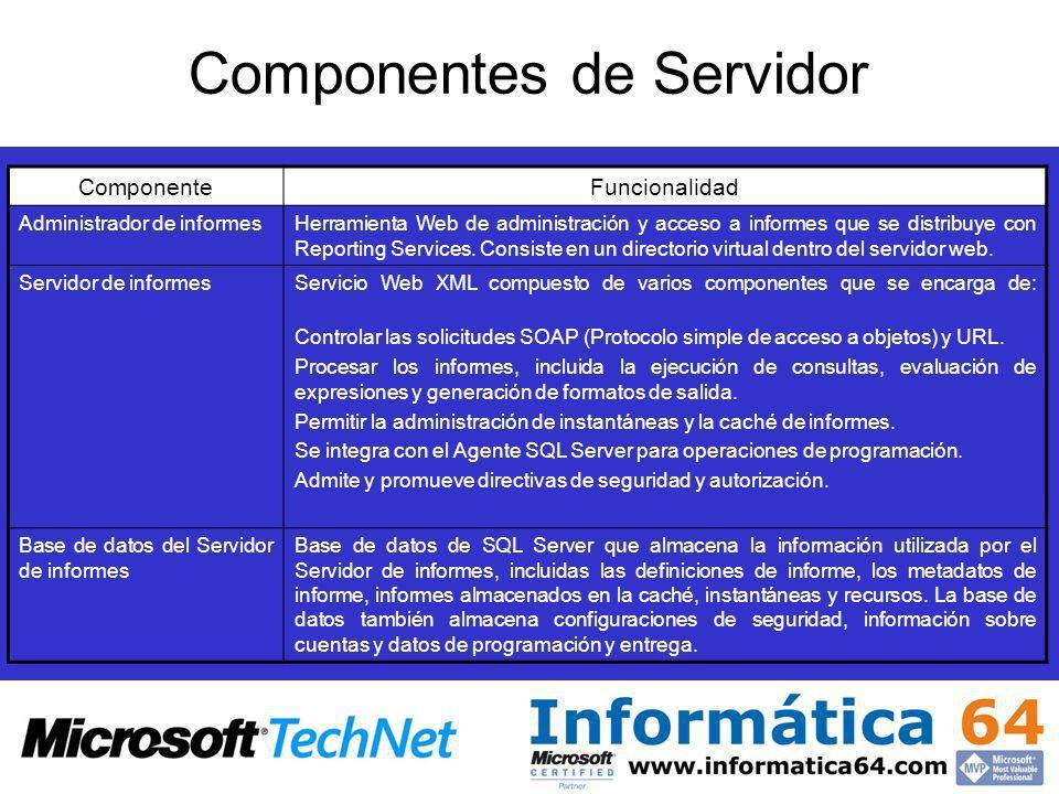 Componentes de Servidor ComponenteFuncionalidad Administrador de informesHerramienta Web de administración y acceso a informes que se distribuye con Reporting Services.