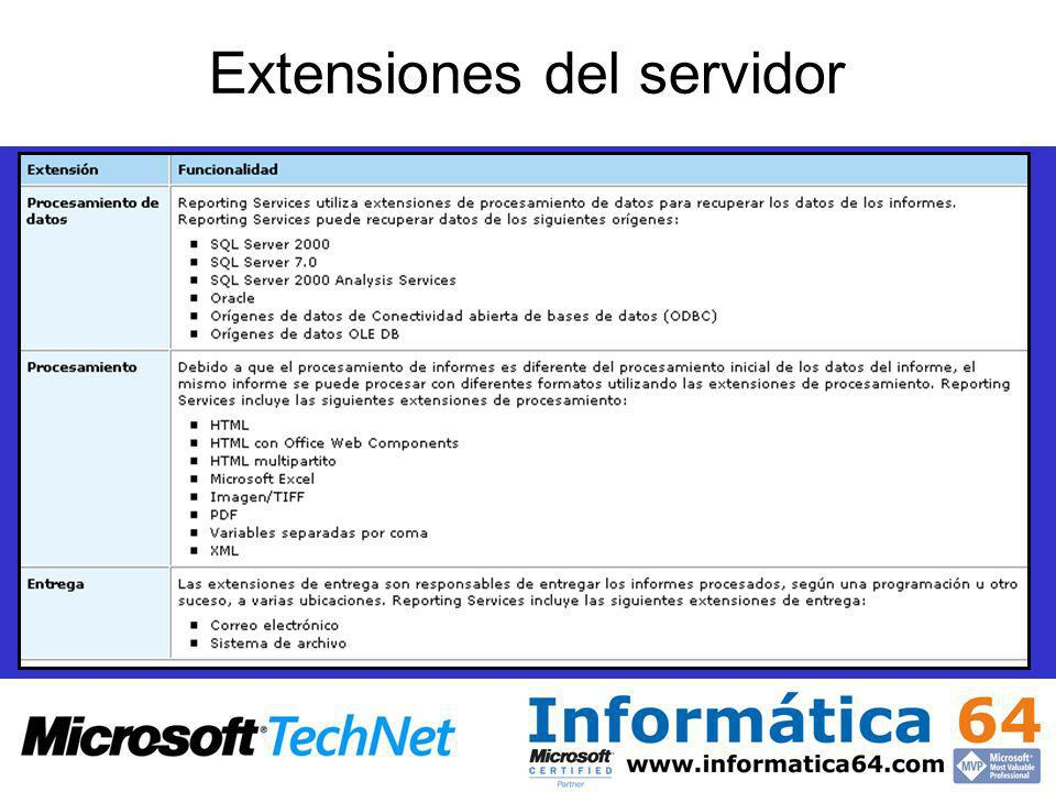 Plataforma Sql Server Sql server 2000 Analysis Services Reporting Services Replication Services Notification Services Data Transformation Services Web Services