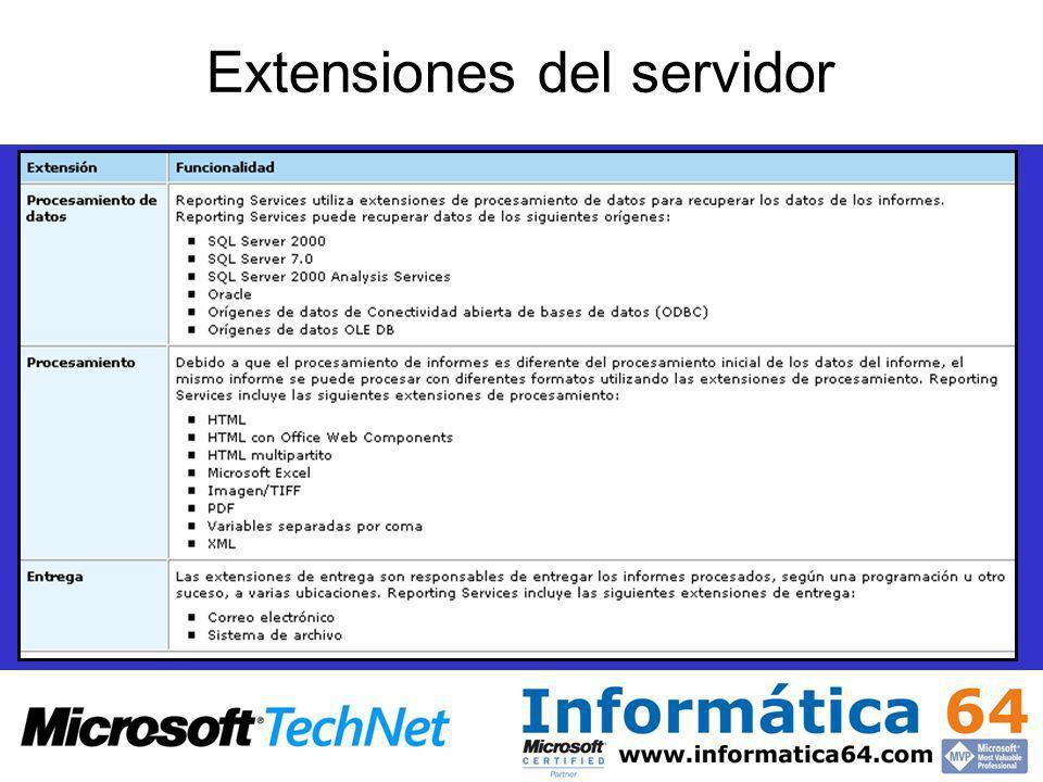 Extensiones del servidor