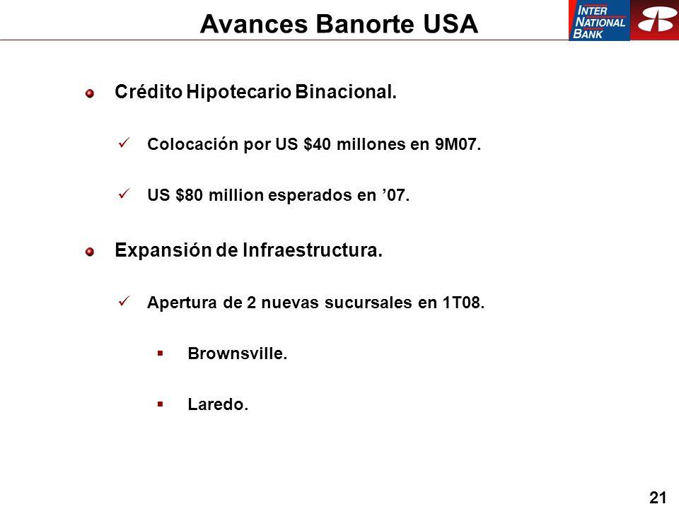 21 Avances Banorte USA Crédito Hipotecario Binacional.