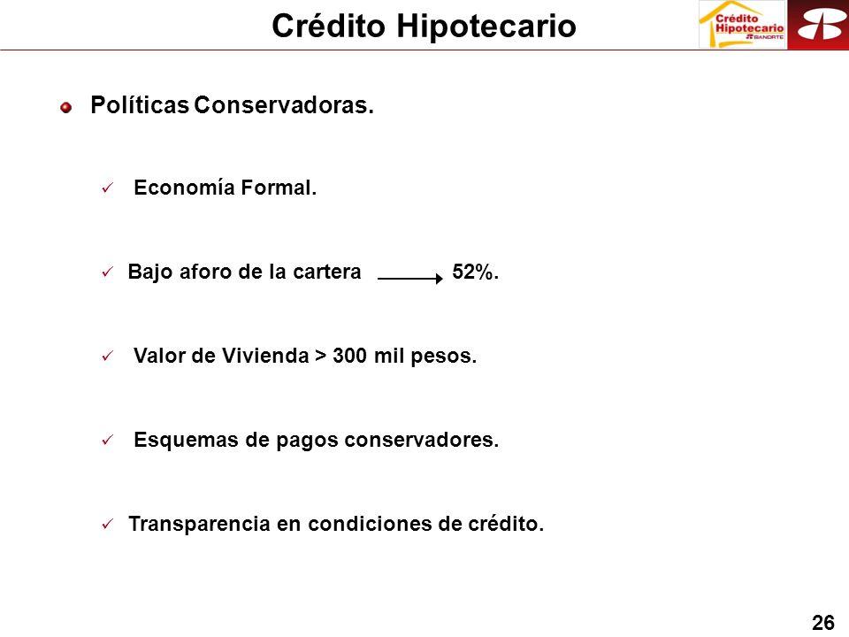 26 Políticas Conservadoras. Economía Formal. Bajo aforo de la cartera 52%.