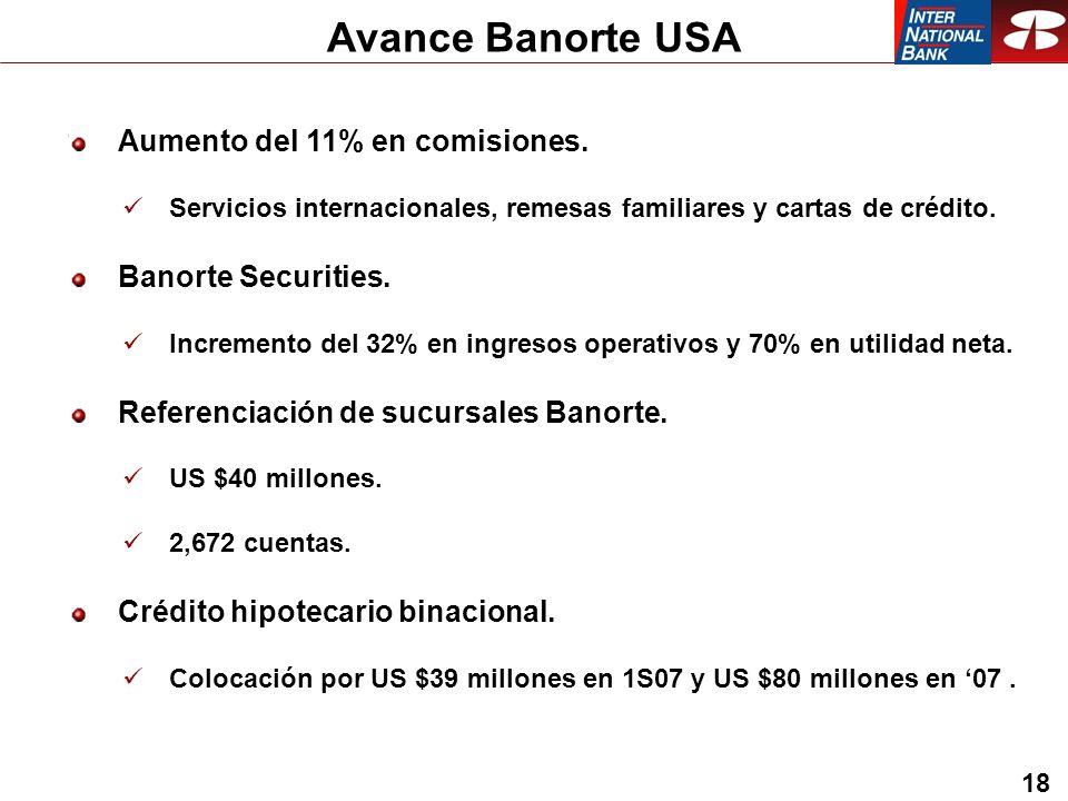 18 Avance Banorte USA Aumento del 11% en comisiones. Servicios internacionales, remesas familiares y cartas de crédito. Banorte Securities. Incremento