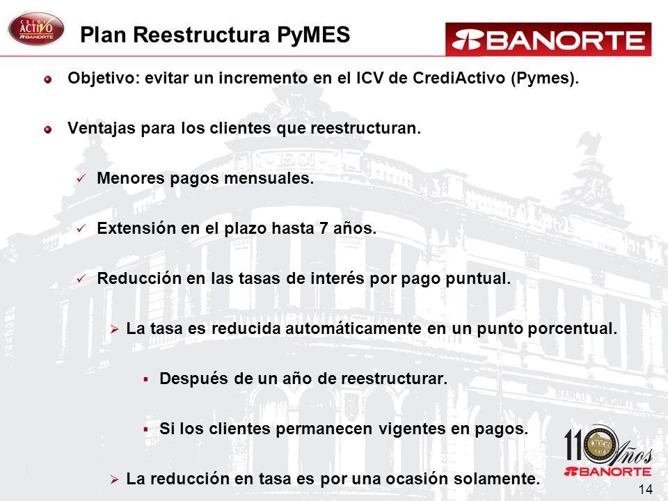 14 Plan Reestructura PyMES Objetivo: evitar un incremento en el ICV de CrediActivo (Pymes). Ventajas para los clientes que reestructuran. Menores pago