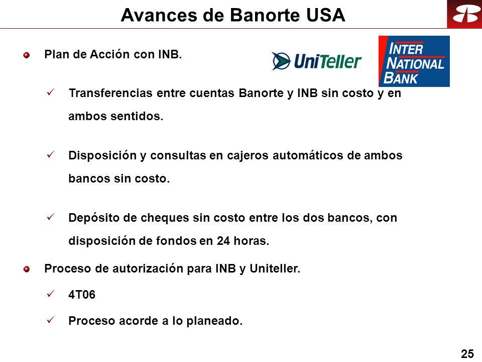 25 Plan de Acción con INB. Transferencias entre cuentas Banorte y INB sin costo y en ambos sentidos. Disposición y consultas en cajeros automáticos de