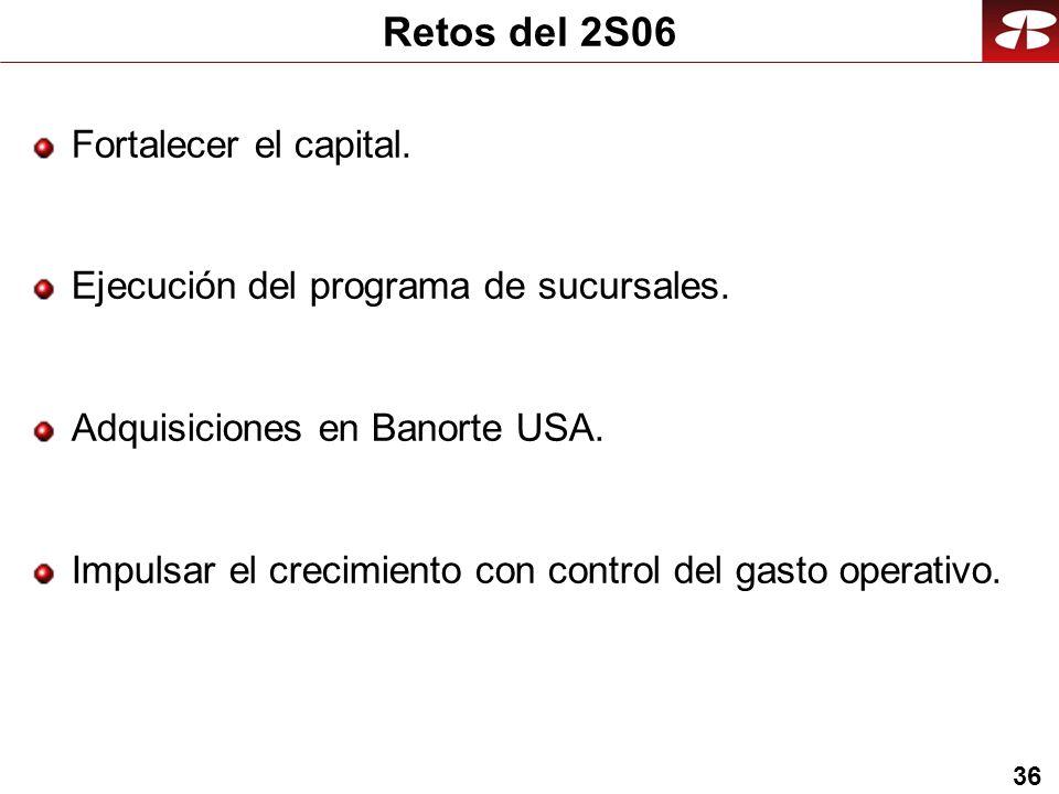 36 Retos del 2S06 Fortalecer el capital. Ejecución del programa de sucursales. Adquisiciones en Banorte USA. Impulsar el crecimiento con control del g