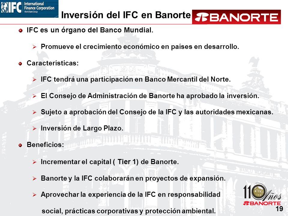 19 Inversión del IFC en Banorte IFC es un órgano del Banco Mundial. Promueve el crecimiento económico en países en desarrollo. Características: IFC te
